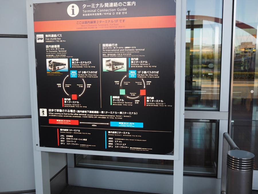 羽田空港「無料連絡バス」案内板